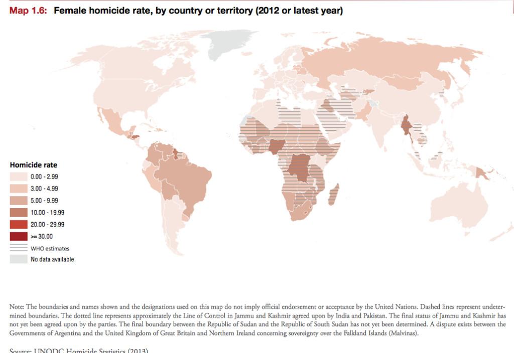 UN Female Homicide Rates