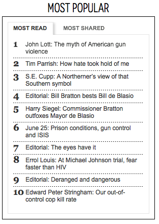 Most read NYDN