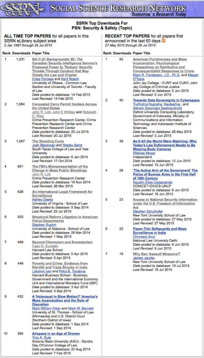 SSRN Ranking of studies on Security and Safety