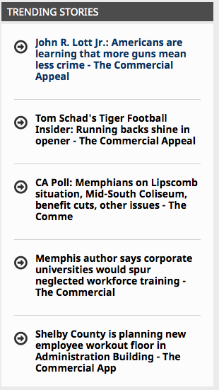 The Commercial Appeal Memphis Ranking of articles