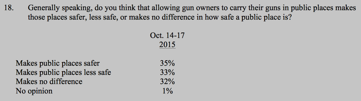 the question of whether gun controls in the united states deter crime We have tried gun buybacks in the united states and they have  would that be an effective way to reduce gun crime  that they would deter people from.