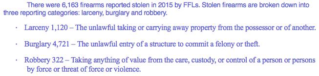 BATF guns stolen from FFLs in 2015