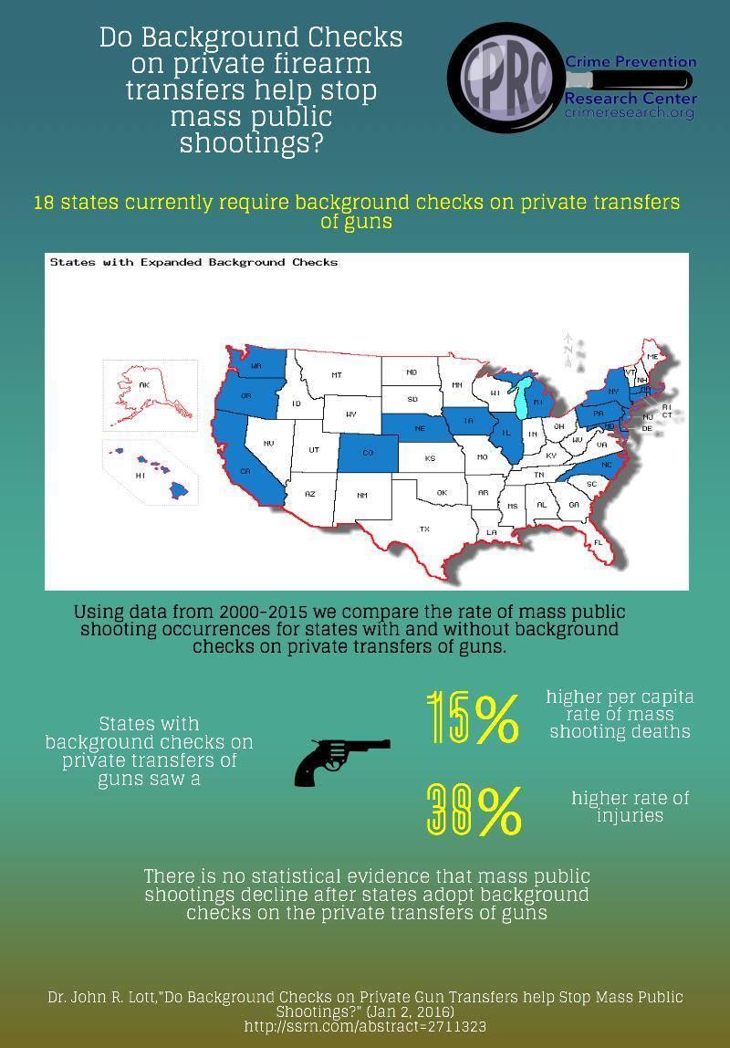 Background Checks on Mass Public Shootings