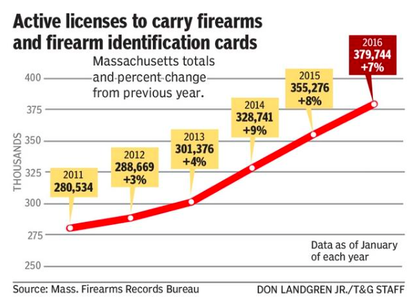 how to get a concealed carry permit in ohio