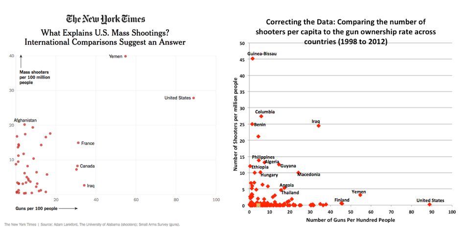 NY-Times-Lankford-vs-Corrected-Data-on-M